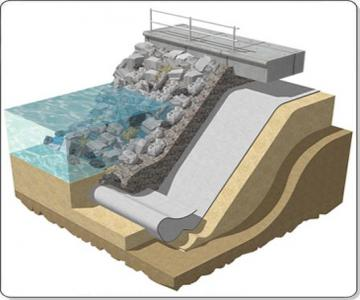 Sea defence illustration